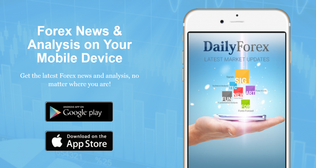 The DailyForex App